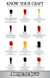 Free Craft Beer Poster